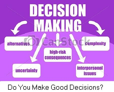 KittysBook.Com Decisions Making